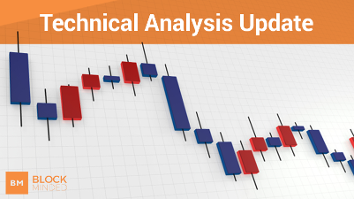Technical Update – 10-3-2018